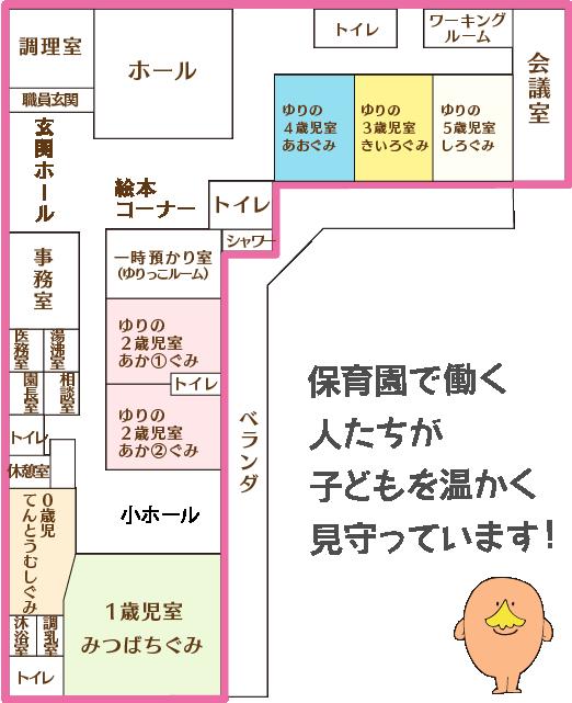 ゆり保育園内マップ